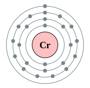 chromium mirofoss rh mirofoss com Parts of an Atom Diagram Simple Atom Diagram